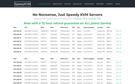 speedykvm.com