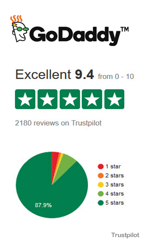 godaddy customer reviews on trustpilot