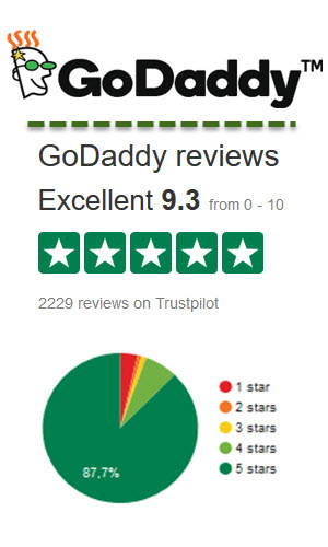 godaddy customers star reviews