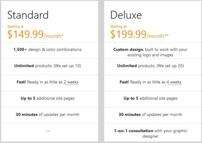 GoDaddy-ecommerce-designs-plans-pricing