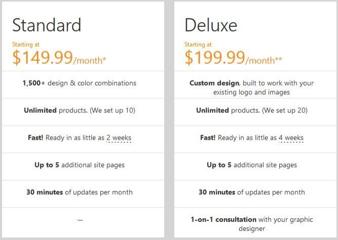 GoDaddy Ecommerce Design: Web Store Design Service!