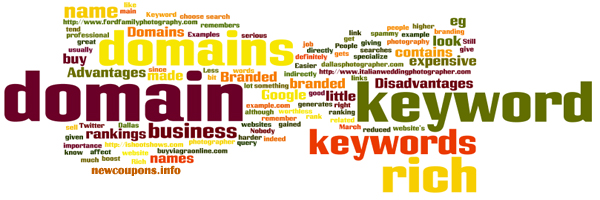 Is Having Keywords in a Domain Name a Good Idea ?