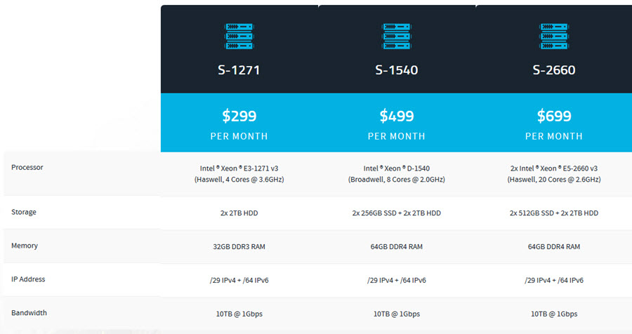 HostUs Dedicated Server Plans Pricing