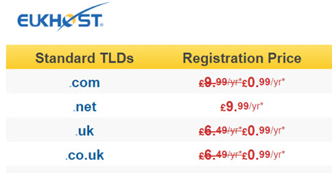 eUKhost - Purchases new .COM / .UK / .CO.UK domains for just £0.99 each, no limits !