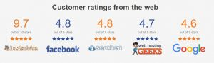 milesweb customer ratings