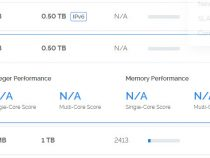 Vultr Launched The $3.5 Plan – 1 CPU/20GB SSD